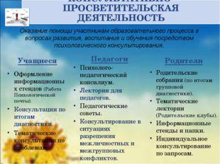 Учащиеся Оформление информационных стендов (Работа Психологической почты). Ко