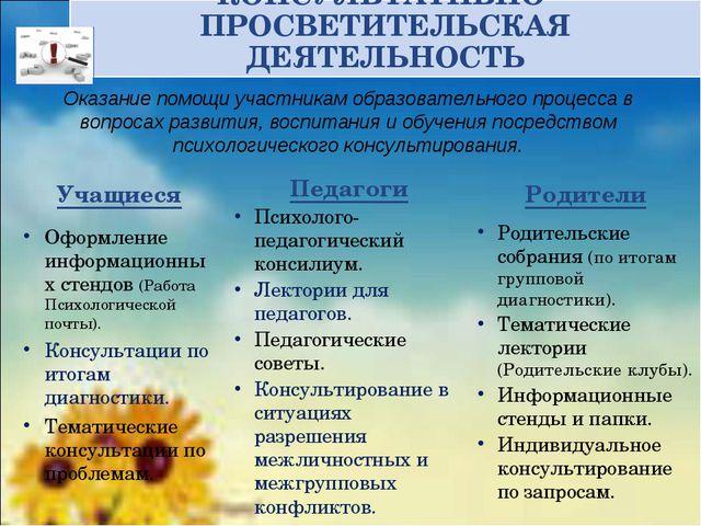 Учащиеся Оформление информационных стендов (Работа Психологической почты). Ко...