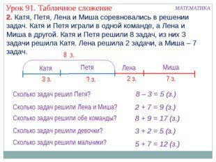 2. Катя, Петя, Лена и Миша соревновались в решении задач. Катя и Петя играли