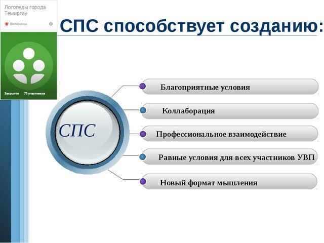 СПС способствует созданию: Благоприятные условия Коллаборация Профессиональн...
