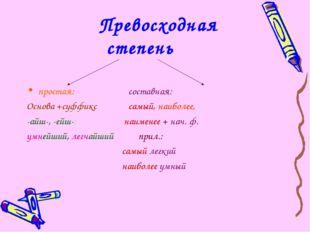 Превосходная степень простая: составная: Основа +суффикс самый, наиболее, -а