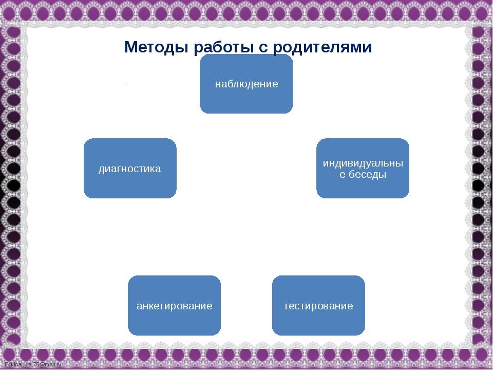 Методы работы с родителями FokinaLida.75@mail.ru