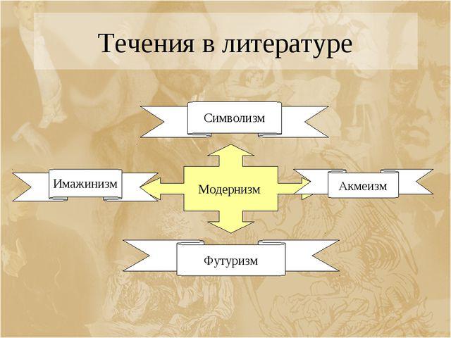 Течения в литературе Модернизм Символизм Футуризм Имажинизм Акмеизм