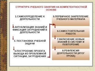 СТРУКТУРА УЧЕБНОГО ЗАНЯТИЯ НА КОМПЕТЕНТНОСТНОЙ ОСНОВЕ 1.САМООПРЕДЕЛЕНИЕ К ДЕЯ