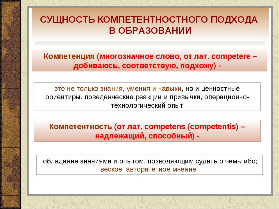 Сущность компетентностного подхода в образовании Компетенция (многозначное с...