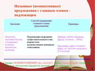 Назывные (номинативные) предложения с главным членом - подлежащим Словарь: НО