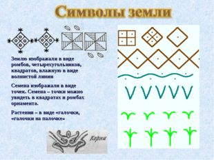 Землю изображали в виде ромбов, четырехугольников, квадратов, влажную в виде
