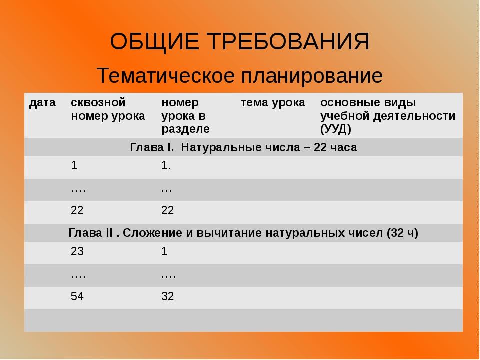 ОБЩИЕ ТРЕБОВАНИЯ Тематическое планирование дата сквозной номер урока номер ур...