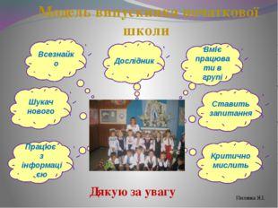 Модель випускника початкової школи Вміє працювати в групі Всезнайко Шукач но