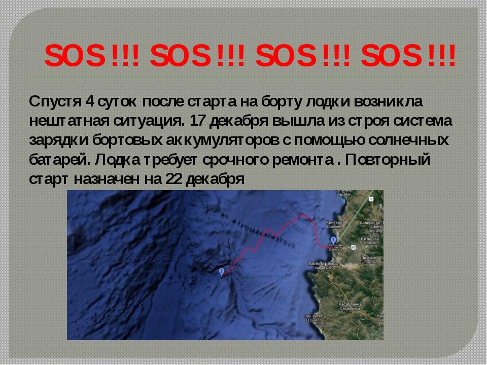 SOS !!! SOS !!! SOS !!! SOS !!! Спустя 4 суток после старта на борту лодки во...