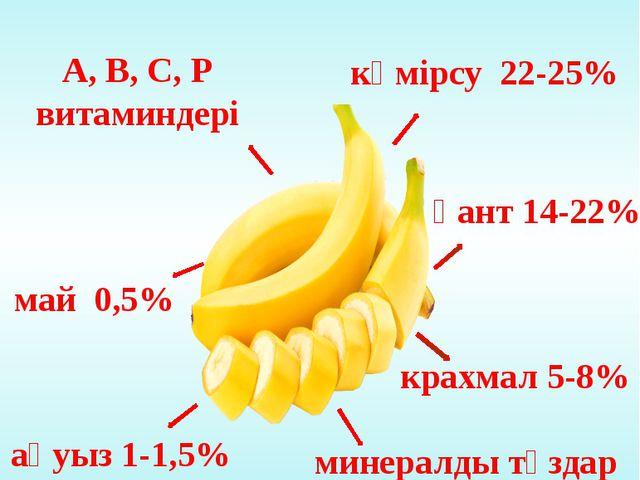 Банан жемісінің құнары бидаймен тең келеді көмірсу 22-25% крахмал 5-8% қант 1...