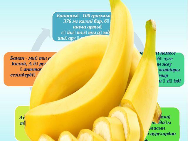 Банан жеуге 5 себеп