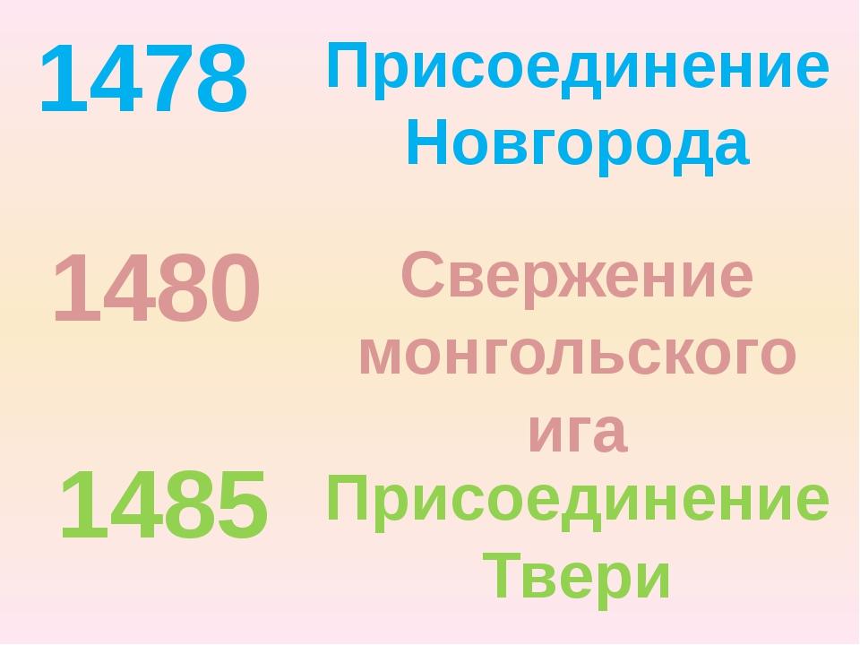 1478 Присоединение Новгорода 1480 Свержение монгольского ига 1485 Присоединен...