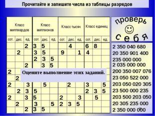 Прочитайте и запишите числа из таблицы разрядов 2 350 040 680 20 350 901 400