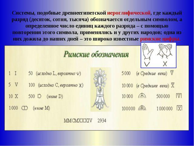 Системы, подобные древнеегипетской иероглифической, где каждый разряд (десято...