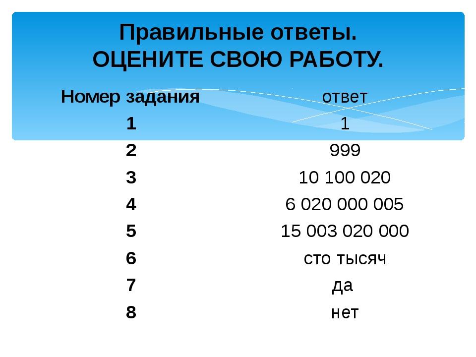 Правильные ответы. ОЦЕНИТЕ СВОЮ РАБОТУ. Номер задания ответ 1 1 2 999 3 10 10...