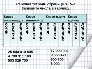 Рабочая тетрадь страница 3 №1 Запишите числа в таблицу. 25 840 010 895 4 790