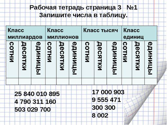 Рабочая тетрадь страница 3 №1 Запишите числа в таблицу. 25 840 010 895 4 790...