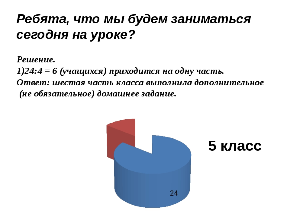 Решение. 1)24:4 = 6 (учащихся) приходится на одну часть. Ответ: шестая часть...