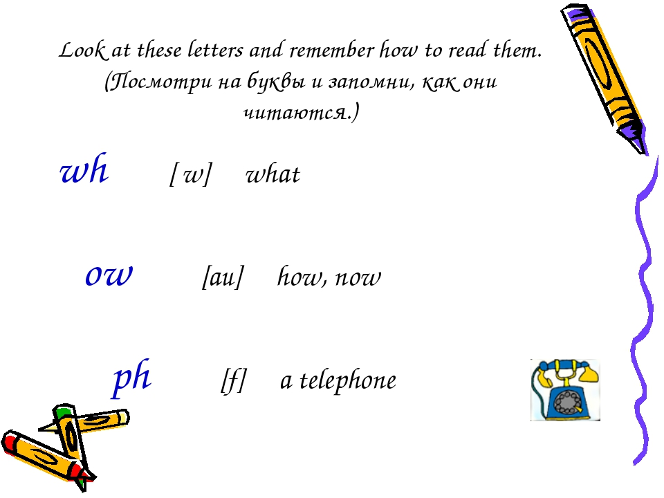Look at these letters and remember how to read them.(Посмотри на буквы и запо...