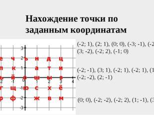 Нахождение точки по заданным координатам (-2; 1), (2; 1), (0; 0), (-3; -1), (