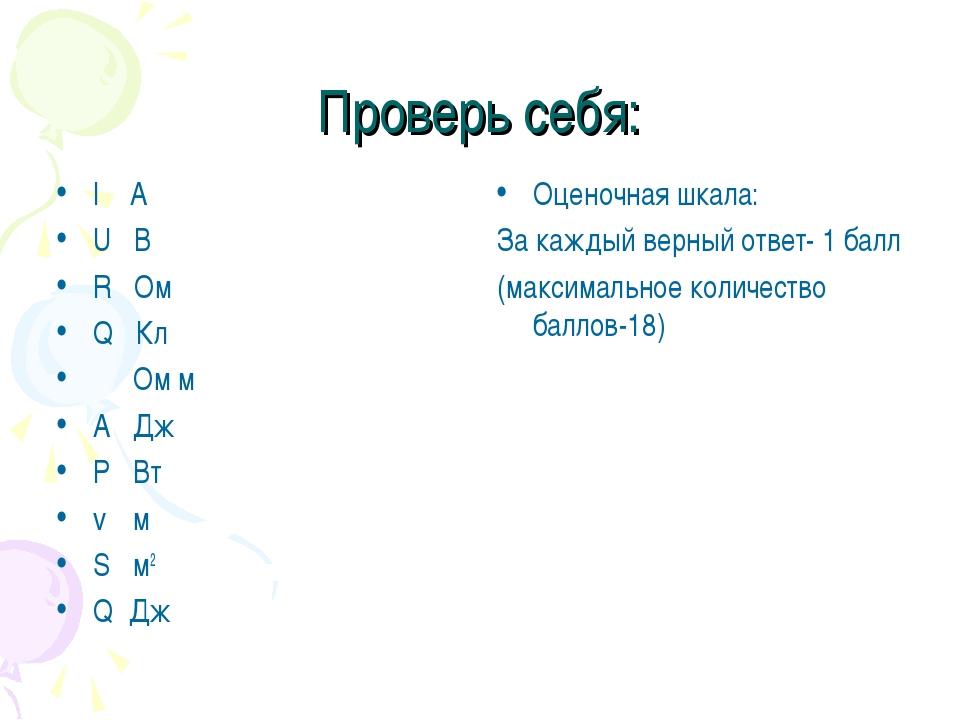 Проверь себя: I А U В R Ом Q Кл Ρ Ом м A Дж P Вт ℓ м S м2 Q Дж Оценочная шкал...