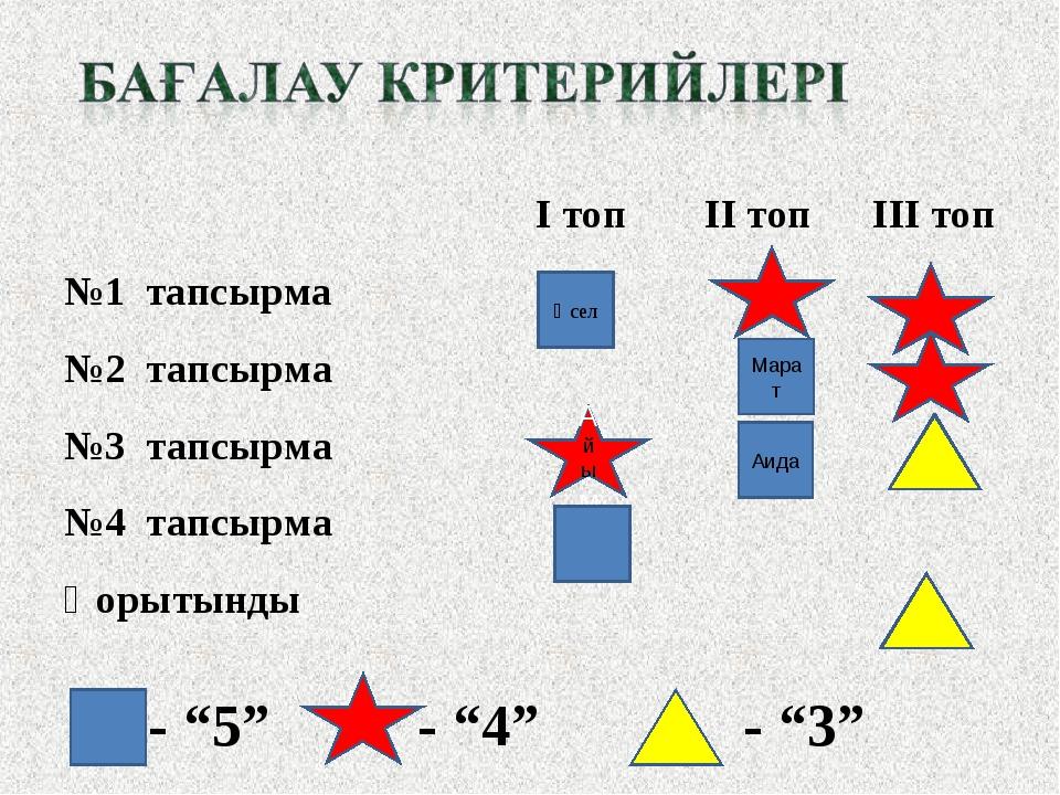 """- """"5"""" - """"4"""" - """"3"""" Әсел Марат Айым Аида І топІІ топІІІ топ №1 тапсырма №..."""