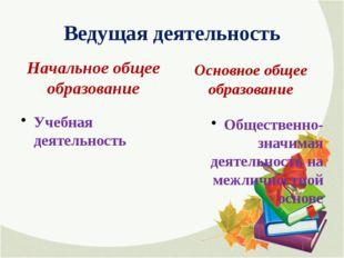 Ведущая деятельность Начальное общее образование Учебная деятельность Основно