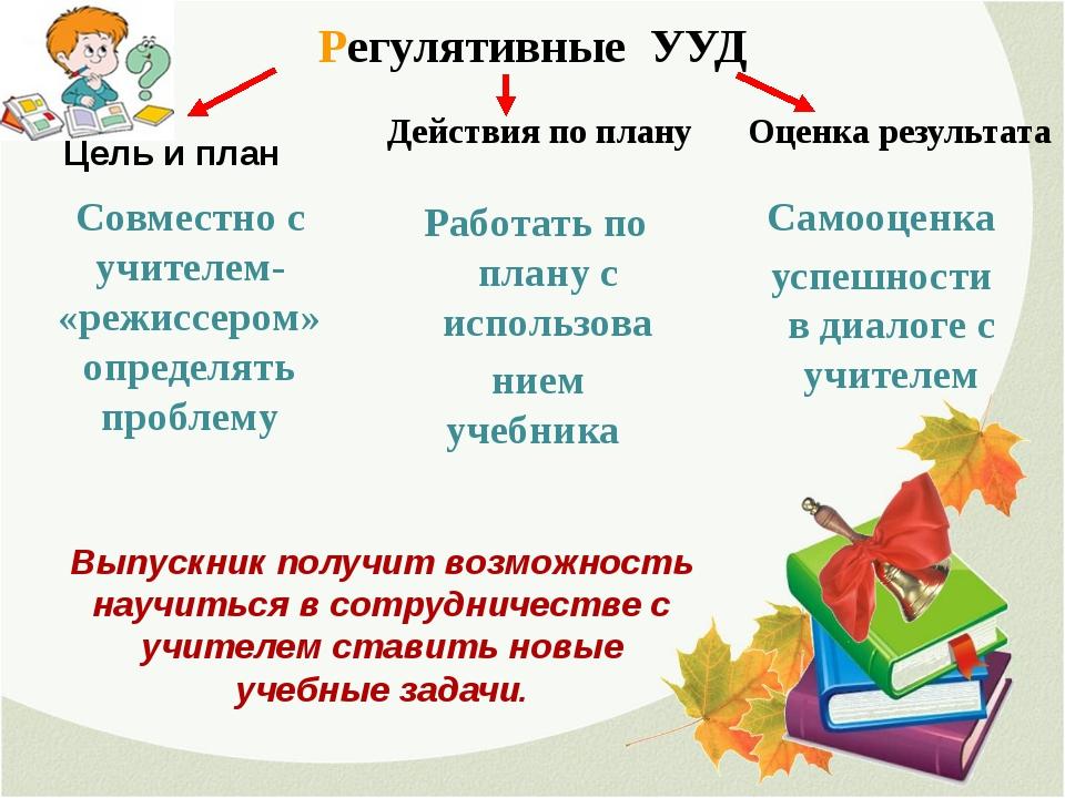 Регулятивные УУД Цель и план Действия по плану Оценка результата Работать по...