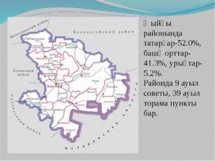Ҡыйғы районында татарҙар-52.0%, башҡорттар-41.3%, урыҫтар-5.2%. Районда 9 ауы