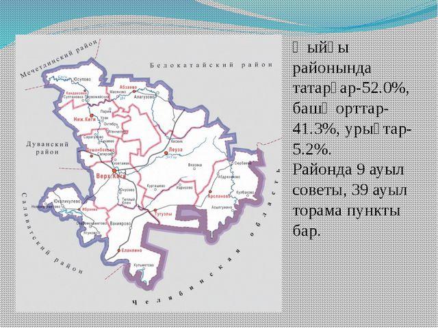 Ҡыйғы районында татарҙар-52.0%, башҡорттар-41.3%, урыҫтар-5.2%. Районда 9 ауы...