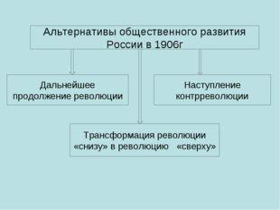 Альтернативы общественного развития России в 1906г Дальнейшее продолжение рев