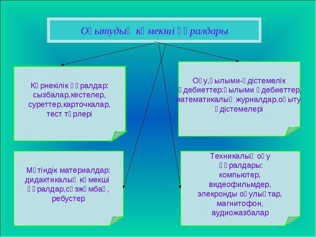 Оқытудың көмекші құралдары Көрнекілік құралдар: сызбалар,кестелер, суреттер,к...