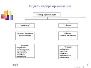 * Модель лидера организации *