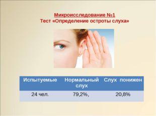 Микроисследование №1 Тест «Определение остроты слуха» ИспытуемыеНормальный