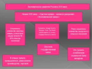 Экономическое развитие России в XVII веке Начало XVII века – «Смутное время»,