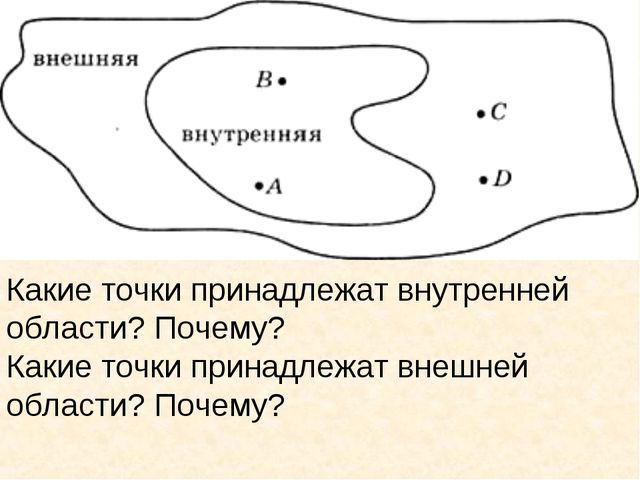 Какие точки принадлежат внутренней области? Почему? Какие точки принадлежат в...