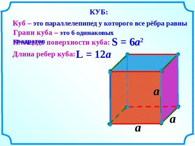 Площадь поверхности куба: a S = 6a2 L = 12a Длина ребер куба: a a Куб – это п...