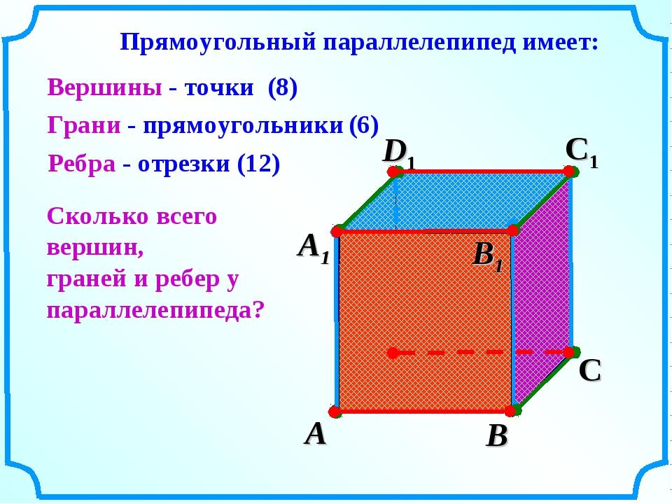 А В С D1 С1 Вершины - точки Грани - прямоугольники Ребра - отрезки А1 D В1 Пр...