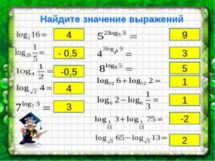 Найдите значение выражений 4 - 0,5 -0,5 4 3 9 3 5 1 1 -2 2