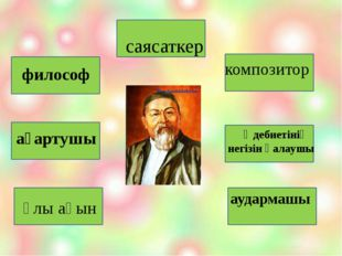 философ саясаткер композитор ағартушы Әдебиетінің негізін қалаушы Ұлы ақын а
