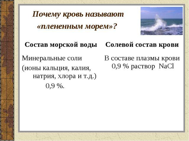 Почему кровь называют «плененным морем»? Состав морской водыСолевой состав...