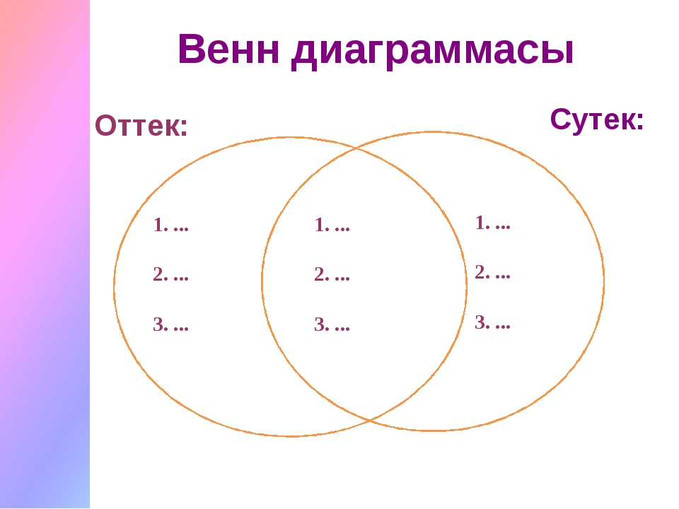 Венн диаграммасы Оттек: Сутек: 1. ... 2. ... 3. ... 1. ... 2. ... 3. ... 1....