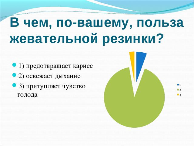 В чем, по-вашему, польза жевательной резинки? 1) предотвращает кариес 2) осве...