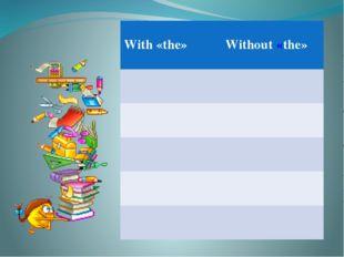 фото, картинки и анимация: http://lingvocat.com/blog/studying_the_english_lan