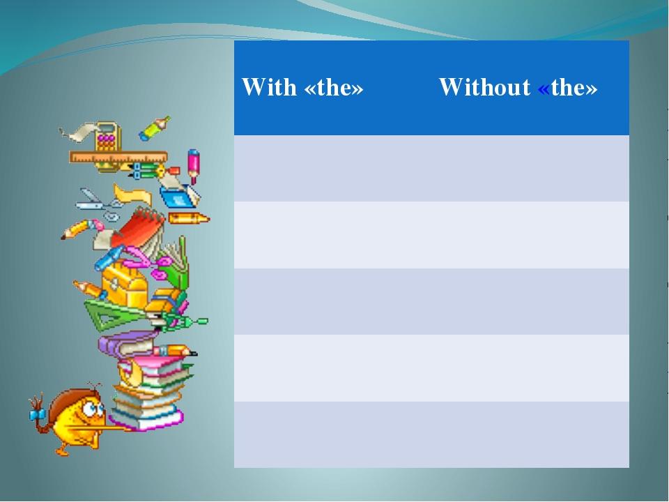 фото, картинки и анимация: http://lingvocat.com/blog/studying_the_english_lan...