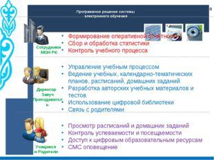 Программное решение системы электронного обучения Сотрудники МОН РК Формирова