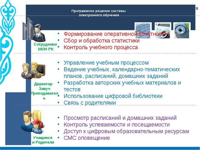 Программное решение системы электронного обучения Сотрудники МОН РК Формирова...