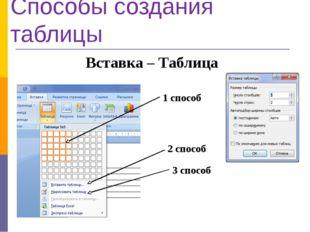 Способы создания таблицы 1 способ 2 способ 3 способ Вставка – Таблица
