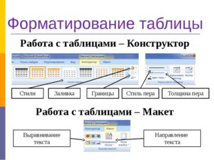 Форматирование таблицы Работа с таблицами – Конструктор Работа с таблицами –